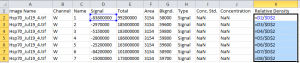 With the signal data open in Excel, you can calculate the relative signal of each sample compared to the standard sample (my sample 1 in this case).