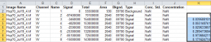 Calculate the relative density of the sample bands, using your sample standard to normalize the values.