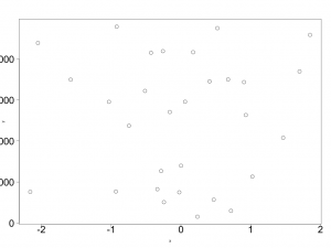 The x and y axis labels have been expanded using the cex argument, but they don't quite fit here.