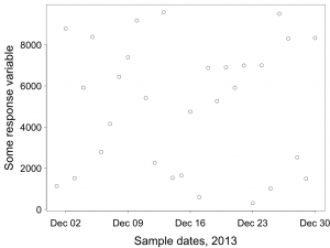 The x-axis tick labels are now plotted with the axis.Date() function so they can be custom-formatted.