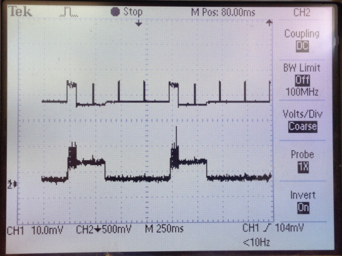 Oscilloscope trace showing the current draw of an old micro SD card.