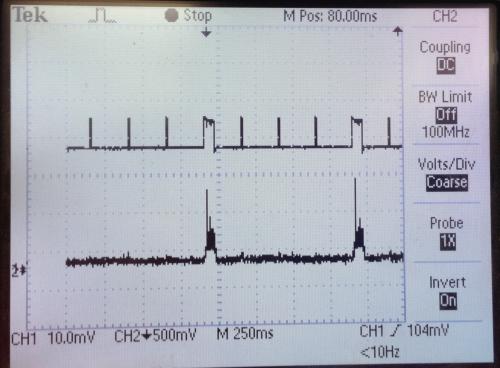 Oscilloscope trace using a 2014 SanDisk 32GB micro SD card.