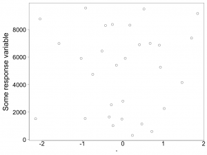 Inserting a large y-axis title.